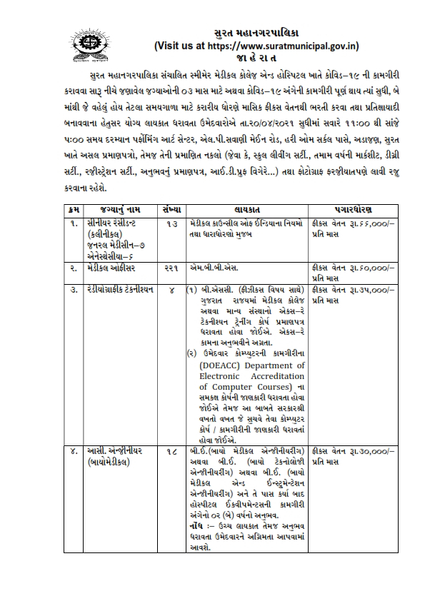 Surat Municipal Corporation Recruitment 2021 - Surat Municipal Corporation (SMC) Recruitment for 1620 Posts 2021