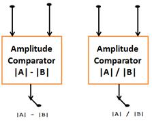 Amplitude Comparator