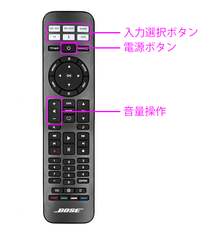Bose-TV-リモコン