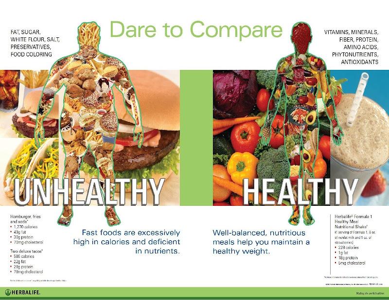 Hasil gambar untuk pola hidup tidak sehat
