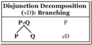 z disjunction branching fix