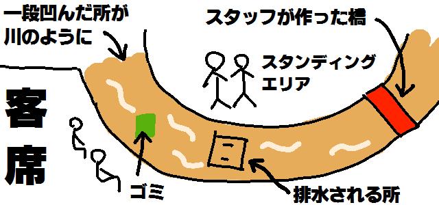 所沢航空記念公演野外ステージ川