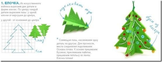 Manualidades Navidad árbol para recortar