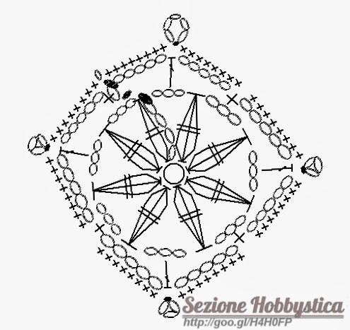 Orecchini Quadrati Alluncinetto Schema Sezione Hobbystica