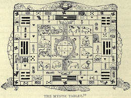 The Lo Shu Square In The Middle Of The Mystic Tablet From Tibet