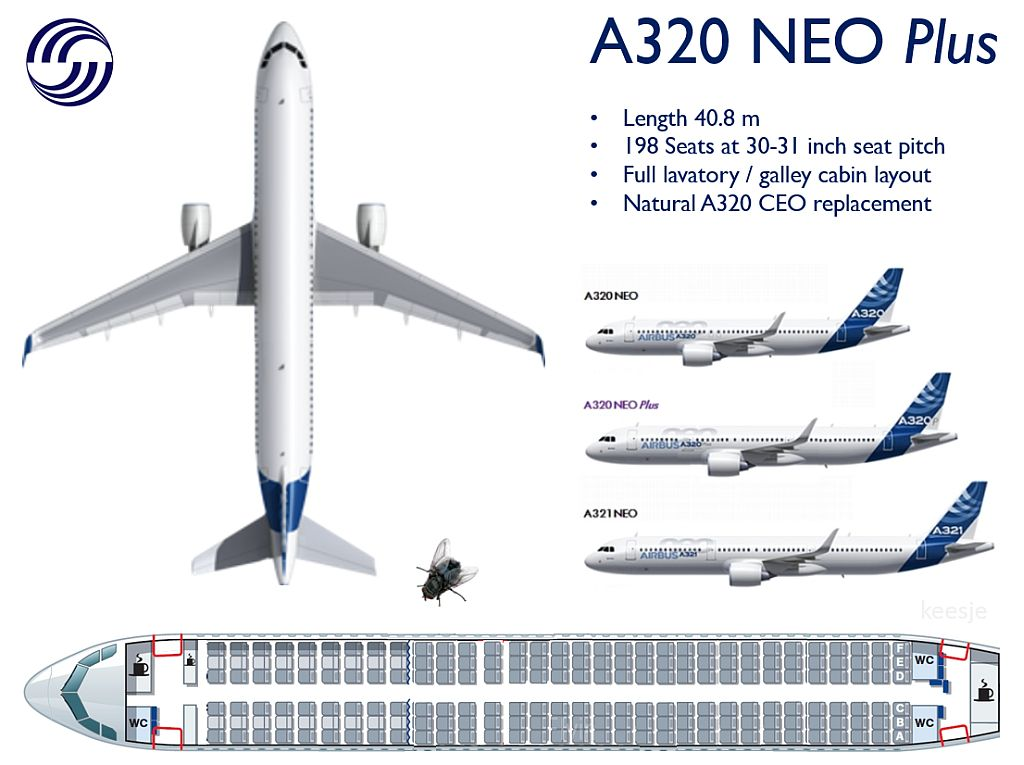 Airbus Lineup Circa 2025 - Where do they go next - Airliners net
