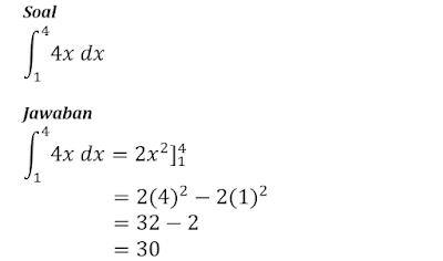 contoh sederhana integral tentu