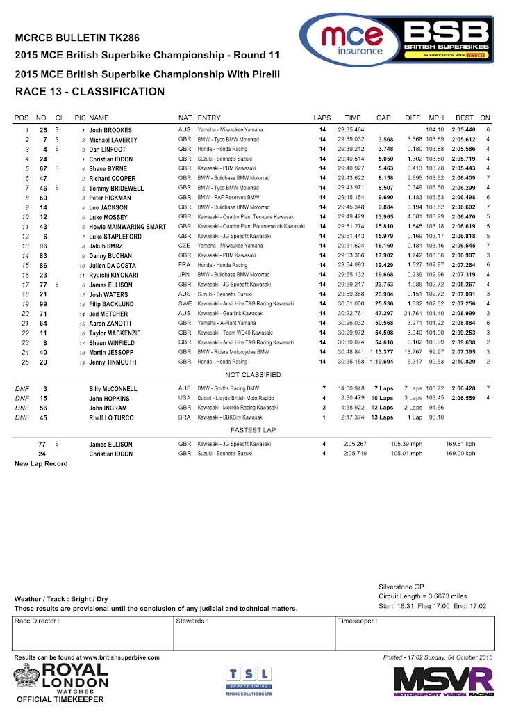 bsb-2015-silverstone-race2.jpg