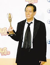 Chang Kuo-Chu / Zhang Guozhu China Actor