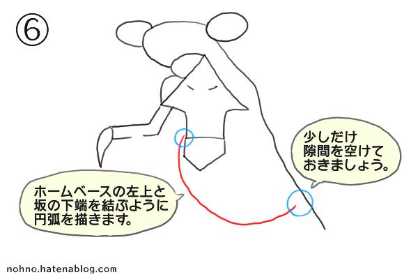 ガブリアスの描き方-ステップ6