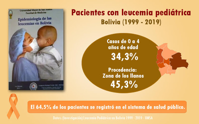 leucemia en niños bolivia