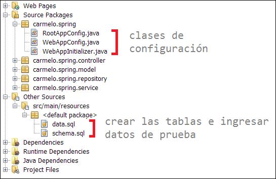 spring mvc con acceso a datos