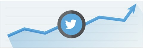 Making Growth on Twitter comes with Ease - Read Step by Step.