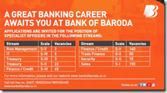 Band of Baroda SO Recruitment 2017 www.indgovtjobs.in