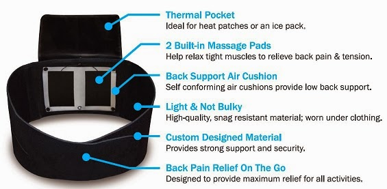 Pain Therapy Massage Belt