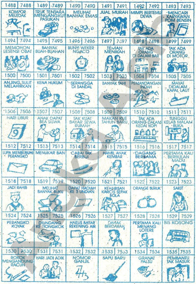 Daftar Buku Mimpi 4D dengan Nomor Togel Abjad 1488 – 1535 dan 7488 – 7535