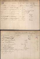 Gezinskaart Vis, Lucas geb. 07-07-1842.jpg
