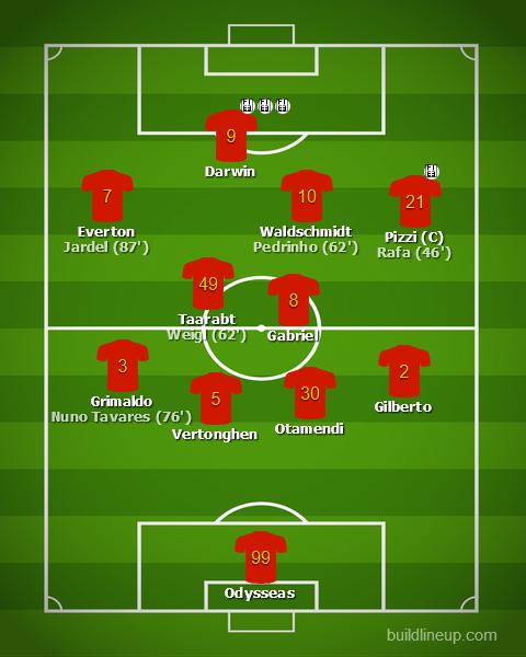 Lech Poznan vs Benfica - Liga Europa 2010/21