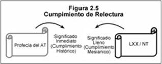 FIGUR-2-5_thumb1