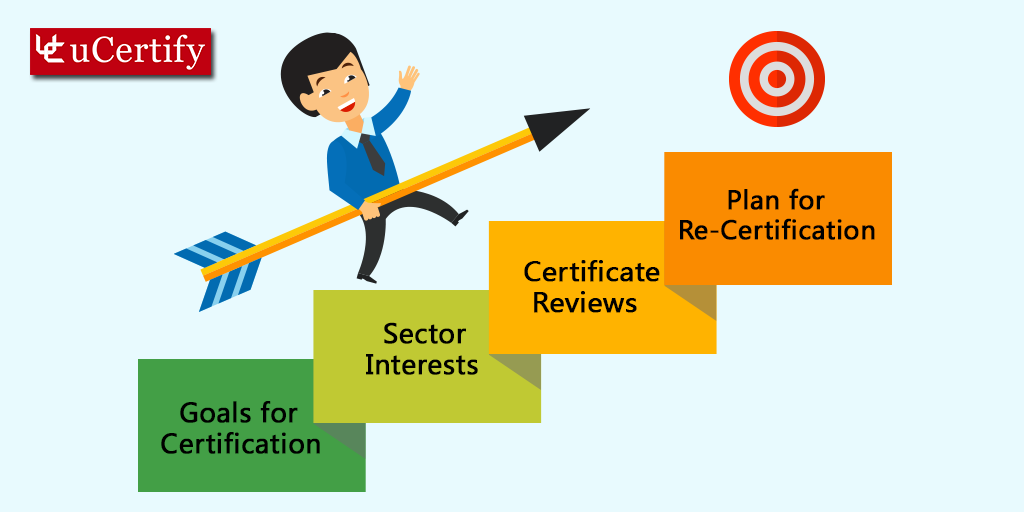 4 Factors to Consider in Choosing a Certification to Match Your Career Goals