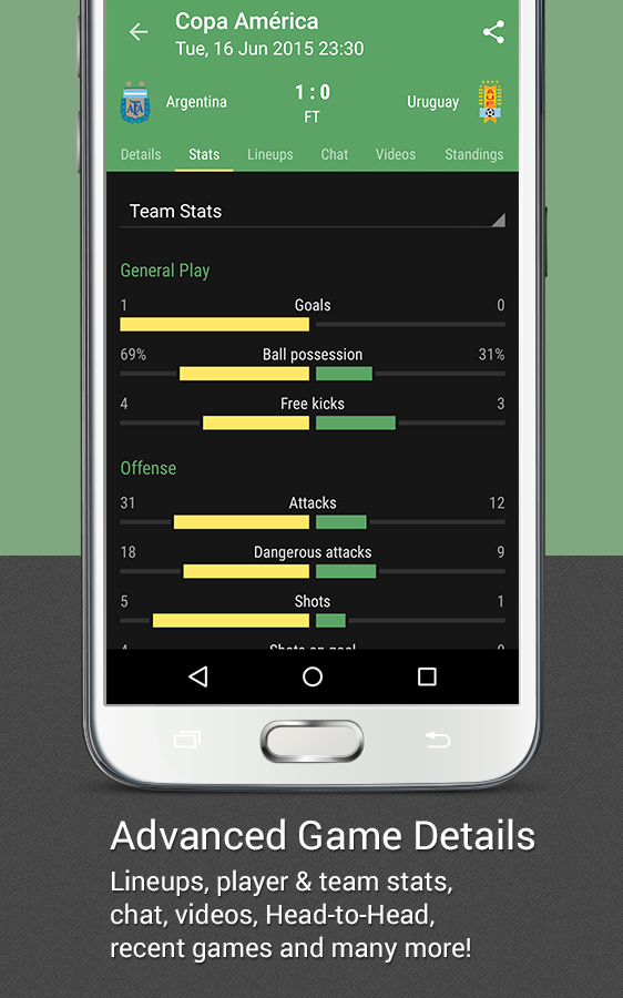 All Goals - The Livescore App- screenshot