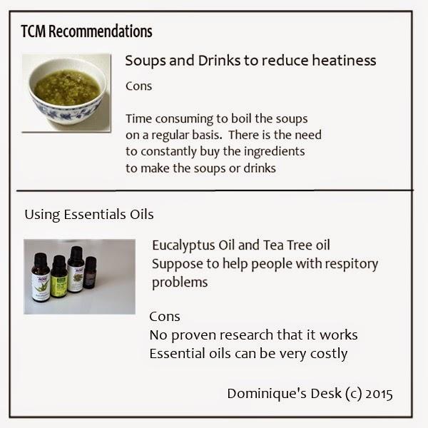 Traditional Methods of combating haze