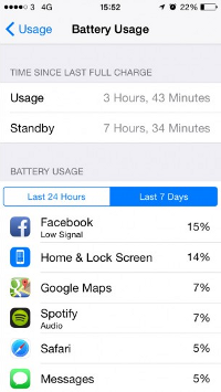 iPhone 6 Battery Usage and App Battery Usage Detail