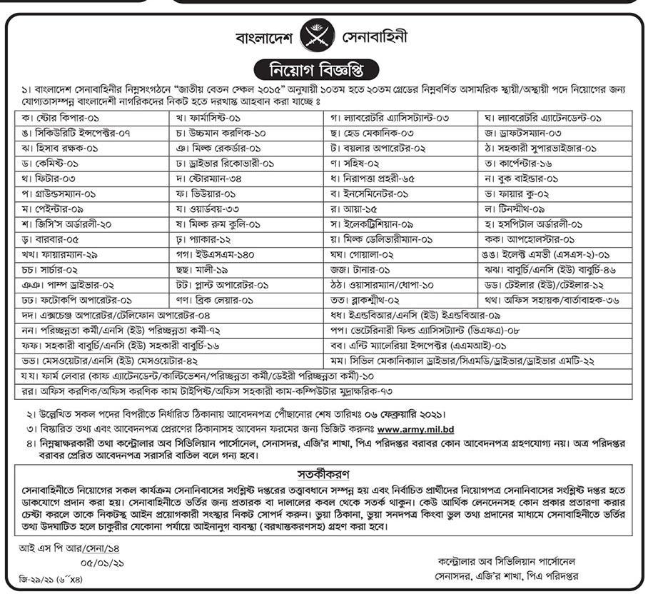 প্রথম আলো চাকরির খবর ১৫ জানুয়ারি ২০২১ - prothom alo chakrir khobor 15 january 2021