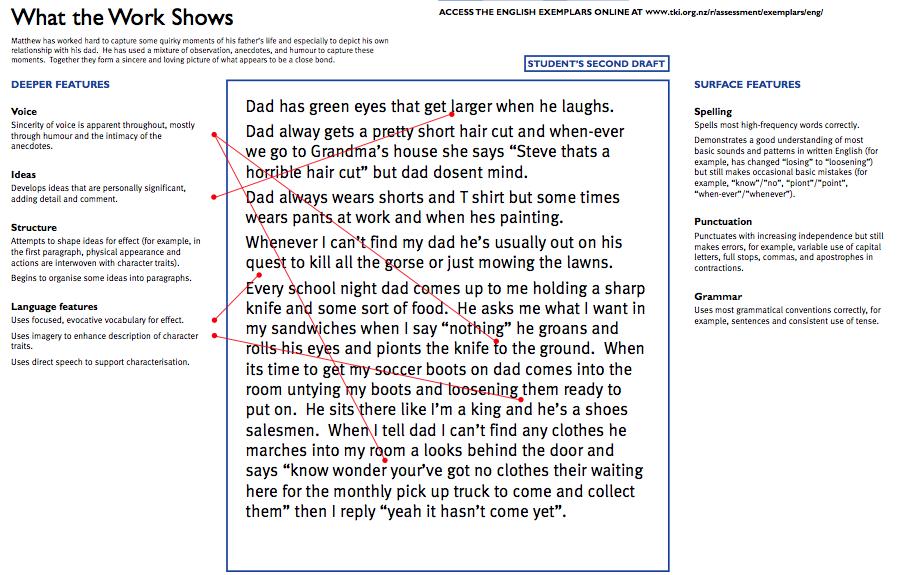 character discription essay