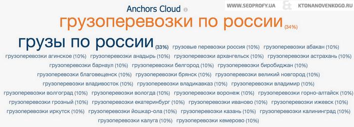 http://ktonanovenkogo.ru/image/google-filters6.png