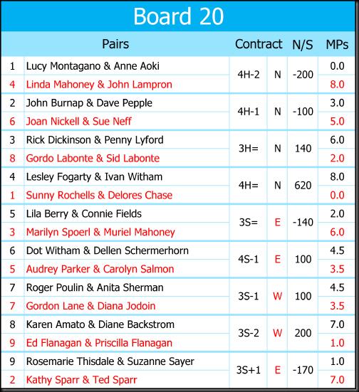 Recap Boards 25 May 2017-20