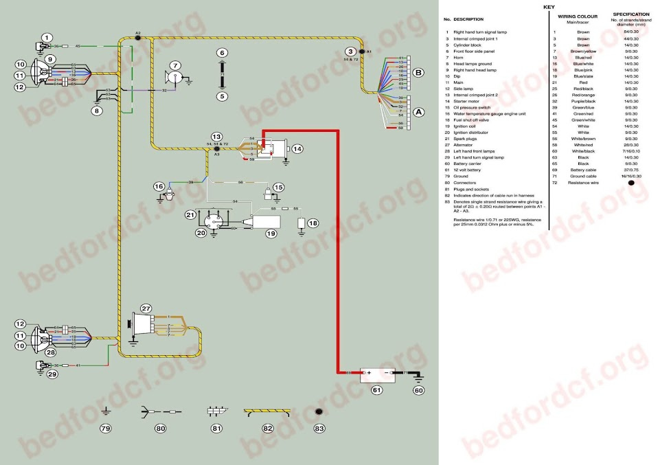 Wiring Diagrams 1976-80 Rhd Models