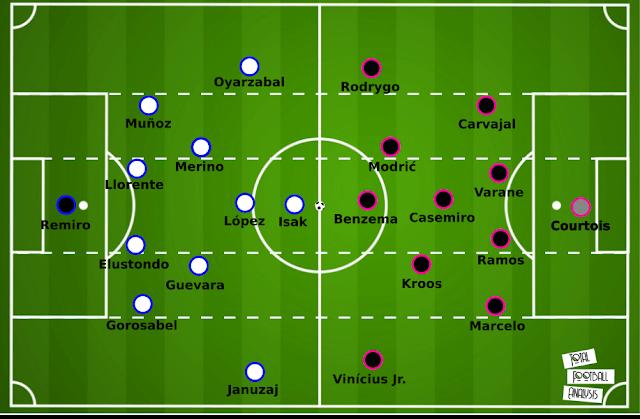مشاهدة مباراة ريال مدريد وريال سوسيداد بث مباشر كورة ستار اون لاين لايف اليوم 20-09-2020 في الدوري الاسباني