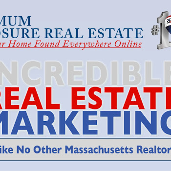 Who is Maximum Real Estate Exposure?