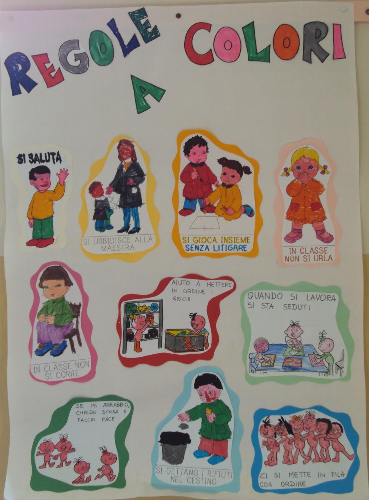 Tirami gi marzo 2011 for Idee per cartelloni scuola infanzia