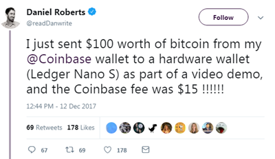 Daniel Roberts, tweeted that he paid $15 to send $100 worth of bitcoin from a digital wallet to a hardware wallet