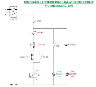 Belajar wiring diagram DOL sederhana untuk pemula