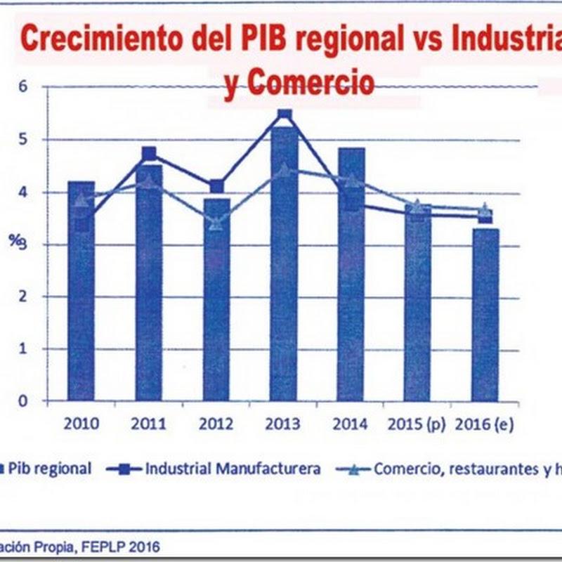 La Paz: Sector industrial perdió Bs 200 millones por la crisis del agua
