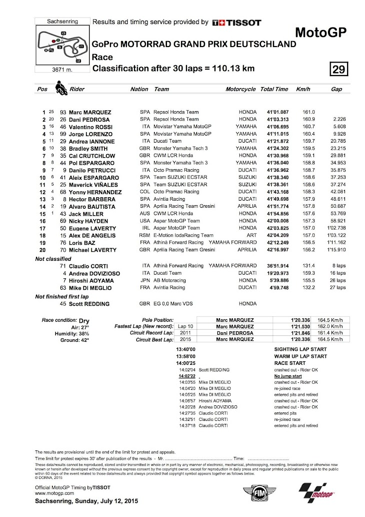 motogp-gara-2015germania.jpg