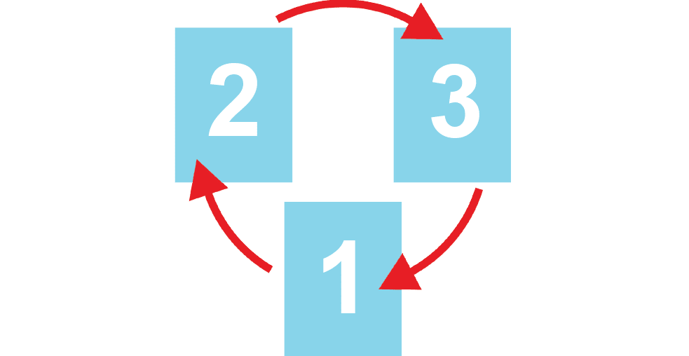 Kunci Jawaban Halaman 132, 136, 137 Tema 5 Kelas 3