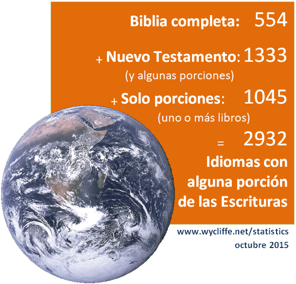 2015 Stats Graphic - Spanish