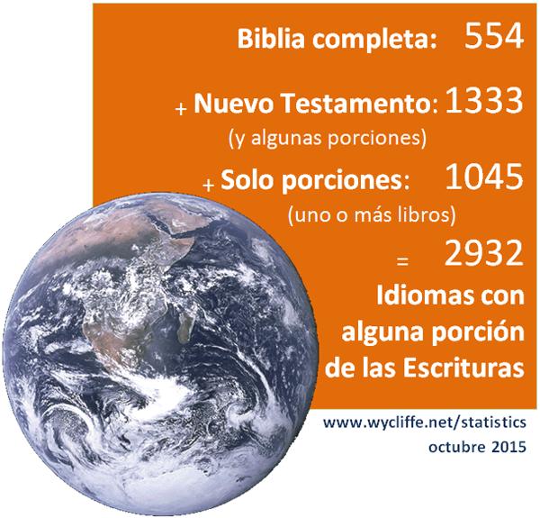 2015 Stats Graphic - Spanish