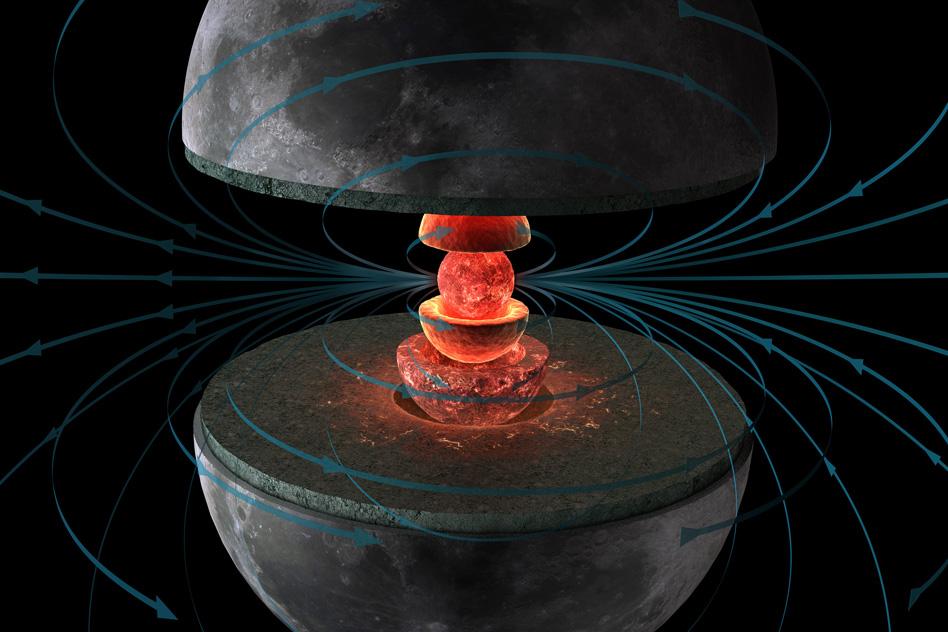 [Lua+primitiva+gerando+um+campo+magn%C3%A9tico+no+seu+n%C3%BAcleo+met%C3%A1lico+l%C3%ADquido%5B5%5D]