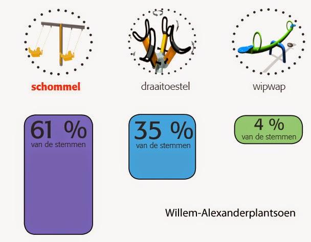 Willem-Alexander_plantsoen.jpg