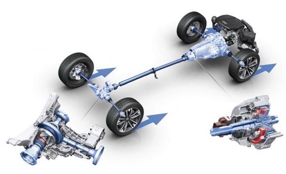 Quattro AWD system