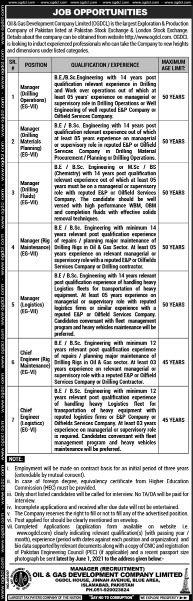 This page is about Oil & Gas Development Company Limited (OGDCL) Jobs May 2021 Latest Advertisment. Oil & Gas Development Company Limited (OGDCL) invites applications for the posts announced on a contact / permanent basis from suitable candidates for the following positions such as Manager (Drilling Operations), Manager (Drilling Materials Planning), Manager (Drilling Fluids), Manager (Rig Maintenance), Manager (Logistics), Chief Engineer (Rig Maintenance), Chief Engineer (Logistics). These vacancies are published in Nawaiwaqt Newspaper, one of the best News paper of Pakistan. This advertisement has pulibhsed on 09 May 2021 and Last Date to apply is 01 June 2021.