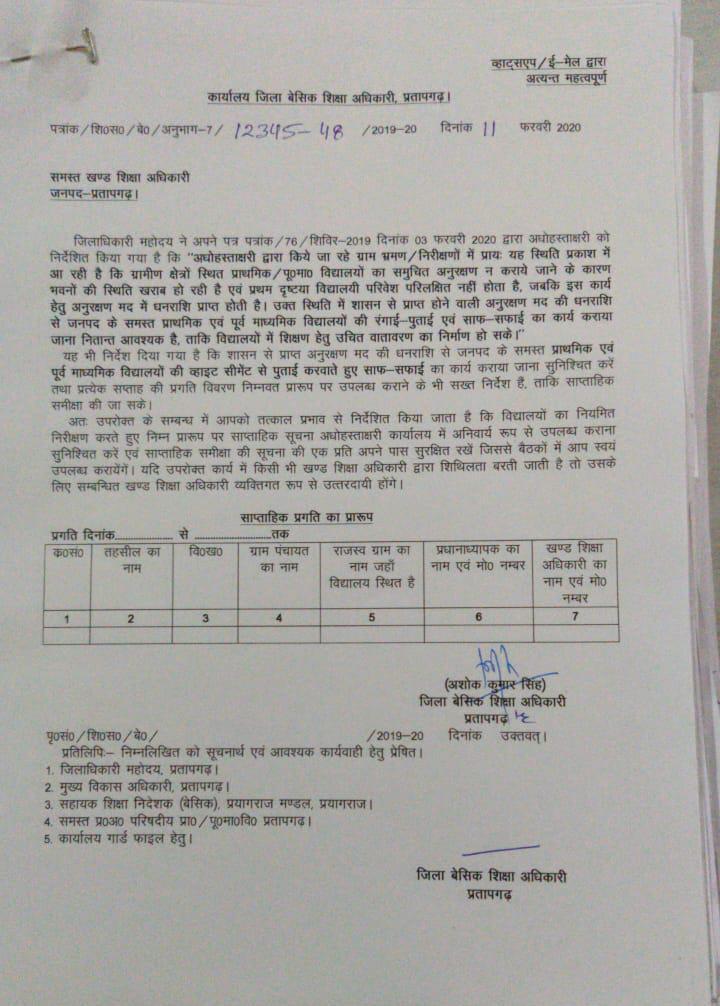 Pratapgarh : बेसिक स्कूलों में साफ सफाई व व्हाइट सीमेंट की पुताई का आदेश जारी
