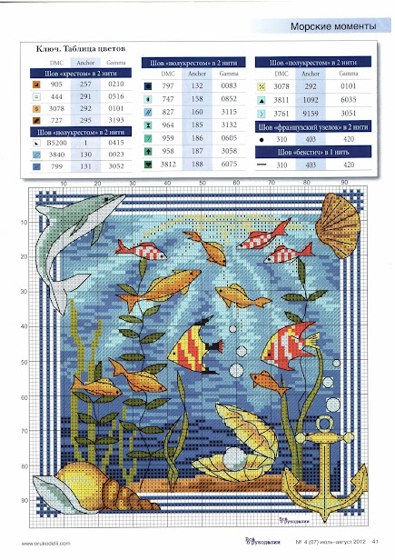 schema a punto croce con pesci e fondo marino