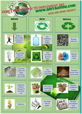 Mengelola Limbah dan Sampah