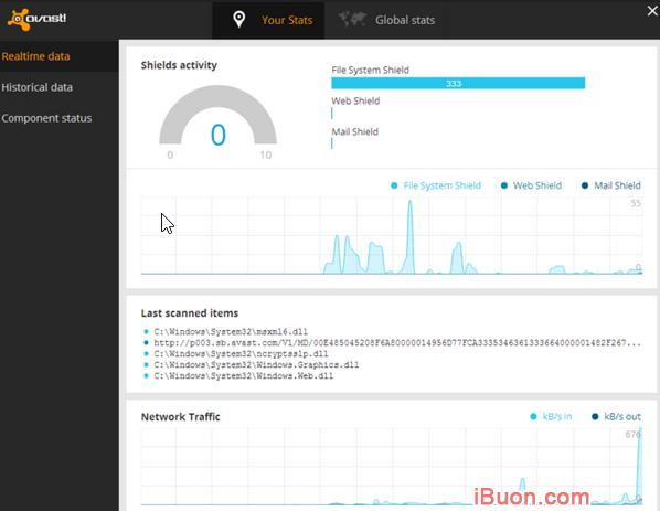 Download Avast! Internet Security - Diệt virus trực tuyến trên PC + Hình 3